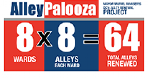 AlleyPalooza3