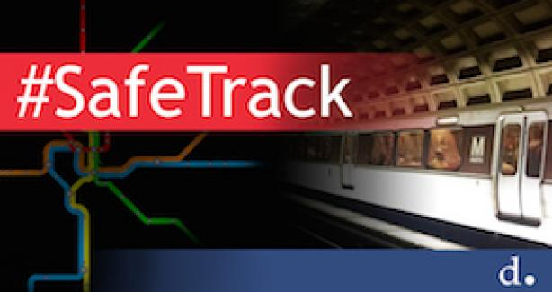 SafeTrack Banner for Surge 6