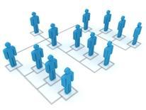 3D Org Chart - DDOT Agency Organization