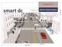 Smart DC
