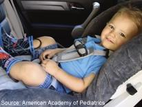 Car Safety Seat Program - Rear-facing car seat with child correctly belted-in